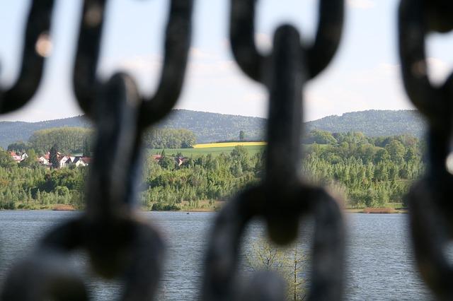 chain landscape