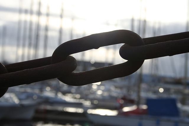 Chain in front of masts